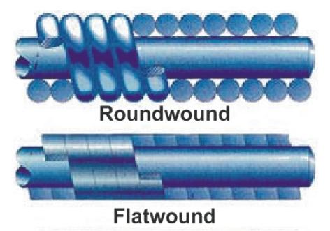 tipi strun base