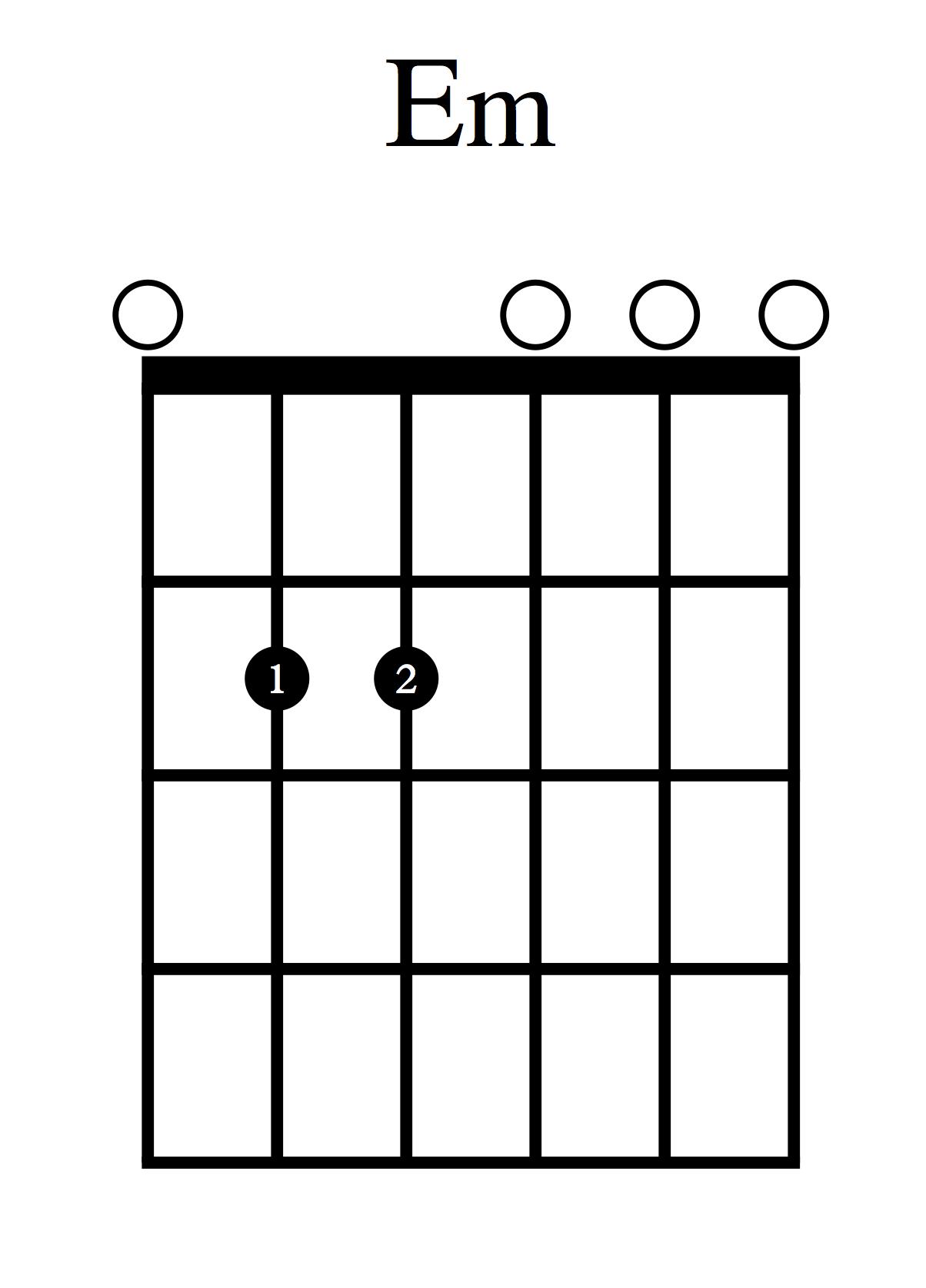 Akordi za kitaro - Em