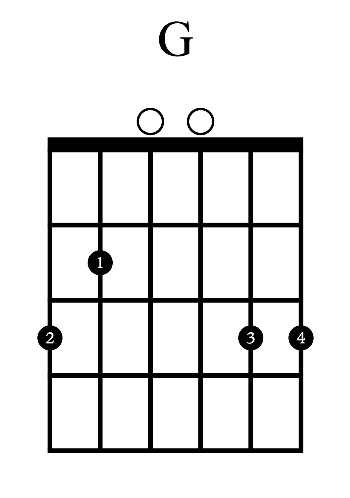 Akordi za kitaro - G