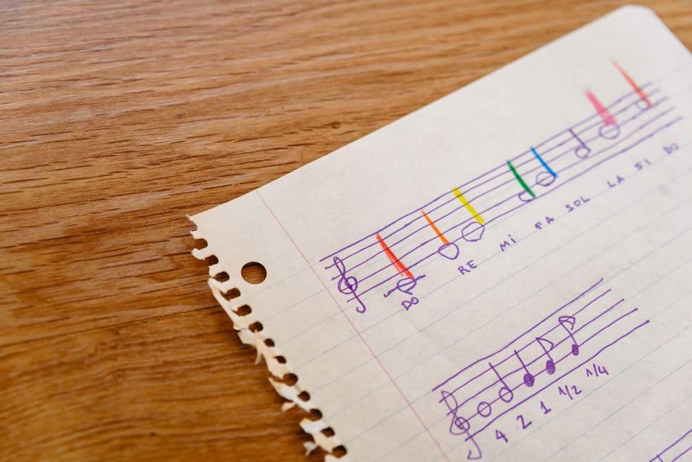 Glasbena teorija